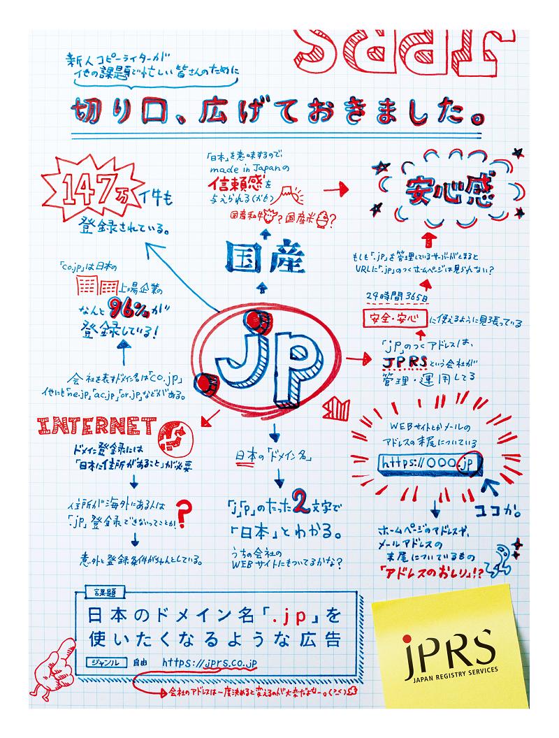 日本レジストリサービス